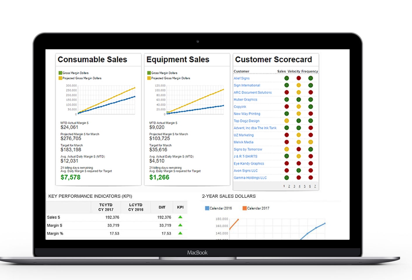 customer scorecard dashboard WPCRM